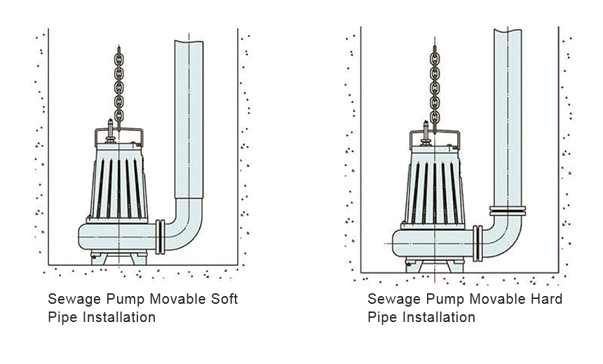 sewage pump coupling installation